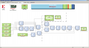 PET Reference Design built in Simulink