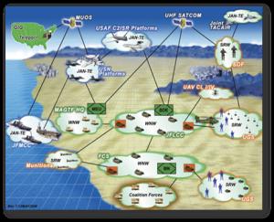 spawar battlespace