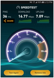 Speed test results of a single component carrier of 5MHz bandwidth